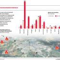 incendios forestales region metropolitana