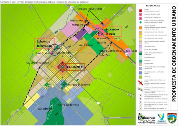 Estructura urbana propuesta de la ciudad de Balcarce.