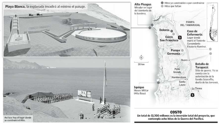 Ruta Historica Guerra del Pacifico