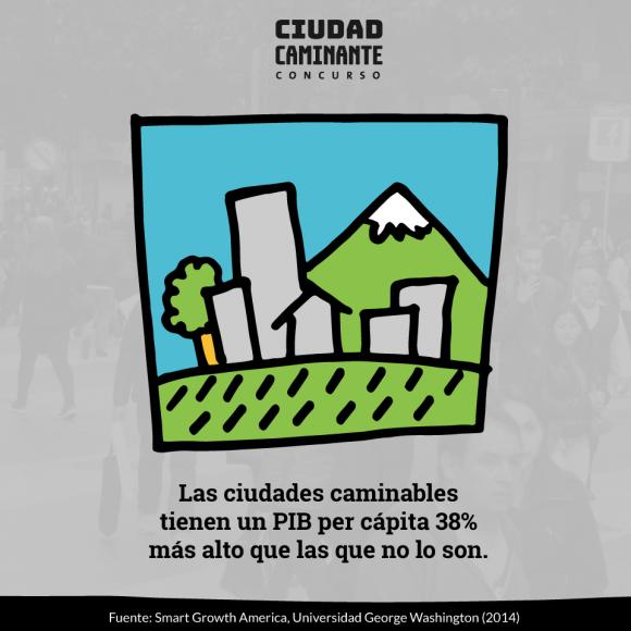 Copy of gráfica_ciudad_caminante_4