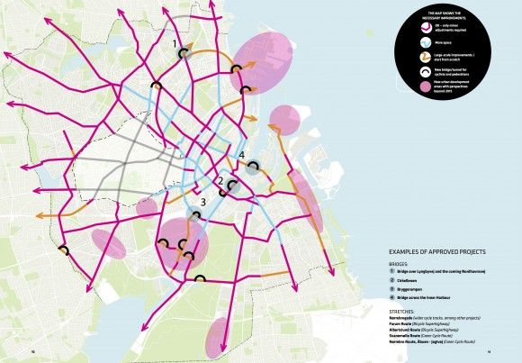 Haz click para agrandar. Fuente: Estrategia Ciclista de Copenhague 2025