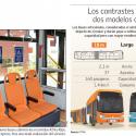 Nuevos buses Transantiago