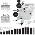 Precios terrenos industriales RM