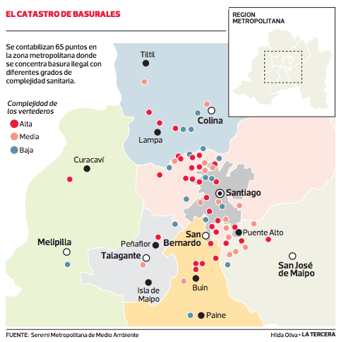 Basurales Region Metropolitana
