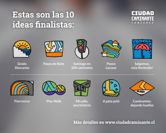 Ciudad Caminante 2016 Finalistas