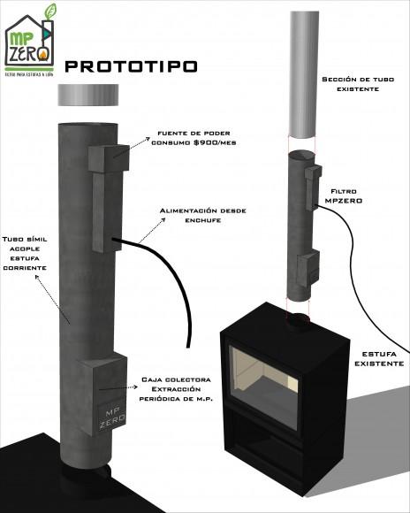 Prototipo MPZERO. Cortesía equipo MPZERO para Plataforma Urbana