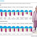 Comunas envejecidas de Chile