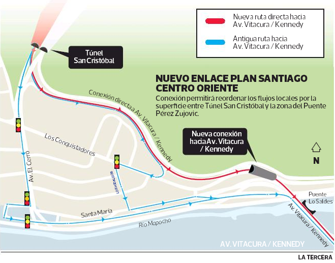 Plan Santiago Oriente San Cristobal y Kennedy