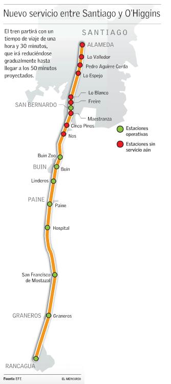 tren expreso santiago rancagua
