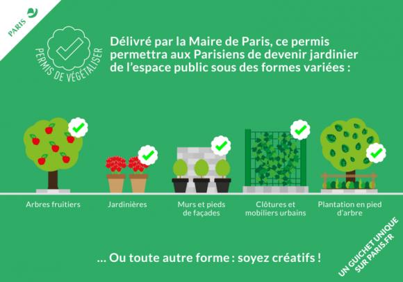 """""""Verde cerca de mí"""". © Ayuntamiento de París"""