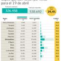 Censo Chile 2017