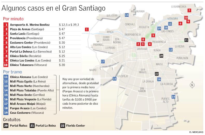 Cobro estacionamientos Santiago