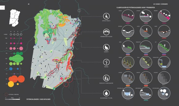 Clasificación de Usos y Pendientes. Cortesía Taller ACÁ para Plataforma Urbana.