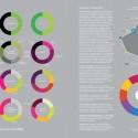Indicadores y Potencialidades. Cortesía Taller ACÁ para Plataforma Urbana.