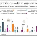 Damnificados Chile