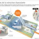 Fallas Puente Cau Cau Valdivia