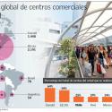 Metro cuadrado mall por habitante Chile