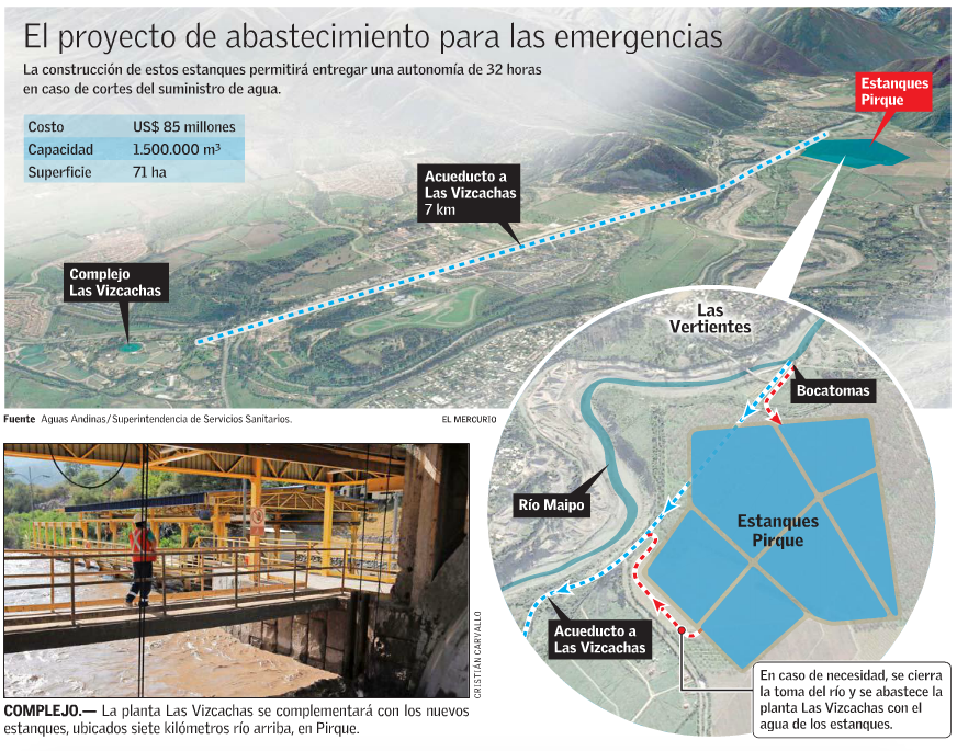 Proyecto abastecimiento agua emergencia Santiago