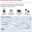 Proyecto tranvia Rancagua Machali