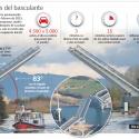 Puente Cau Cau Valdivia Gasto fiscal