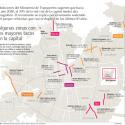 Tramos Santiago congestion vial