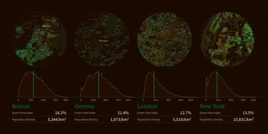 Treepedia-comparison-media-kit-528x264