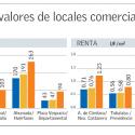 Venta arriendos ejes comerciales Santiago