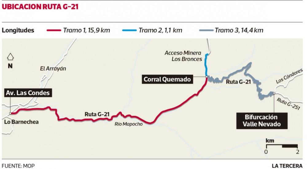 LT31 Camino farellones