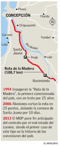 Ruta de la Madera